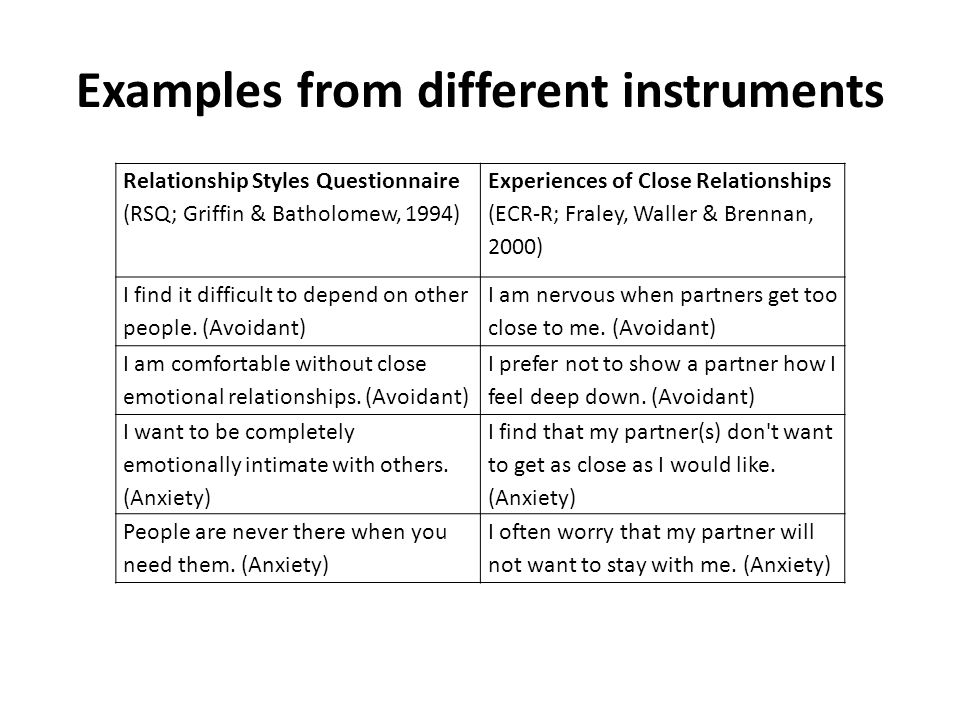 Examples from different instruments Relationship Styles Questionnaire (RSQ; Griffin & Batholomew, 1994) Experiences of Close Relationships (ECR-R; Fra