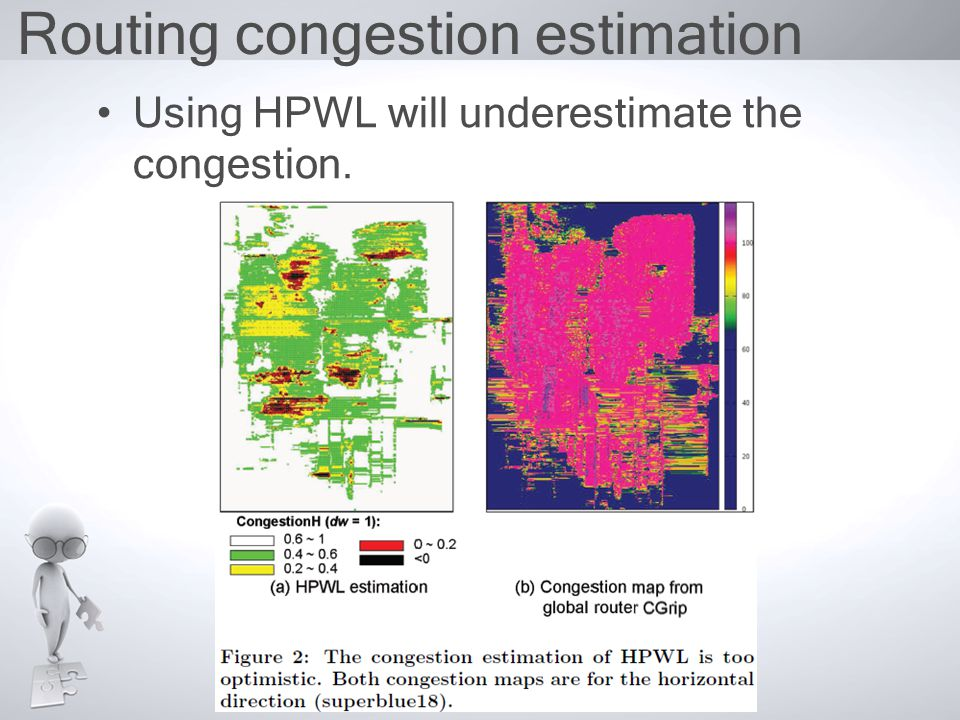 Routing congestion estimation Using HPWL will underestimate the congestion.
