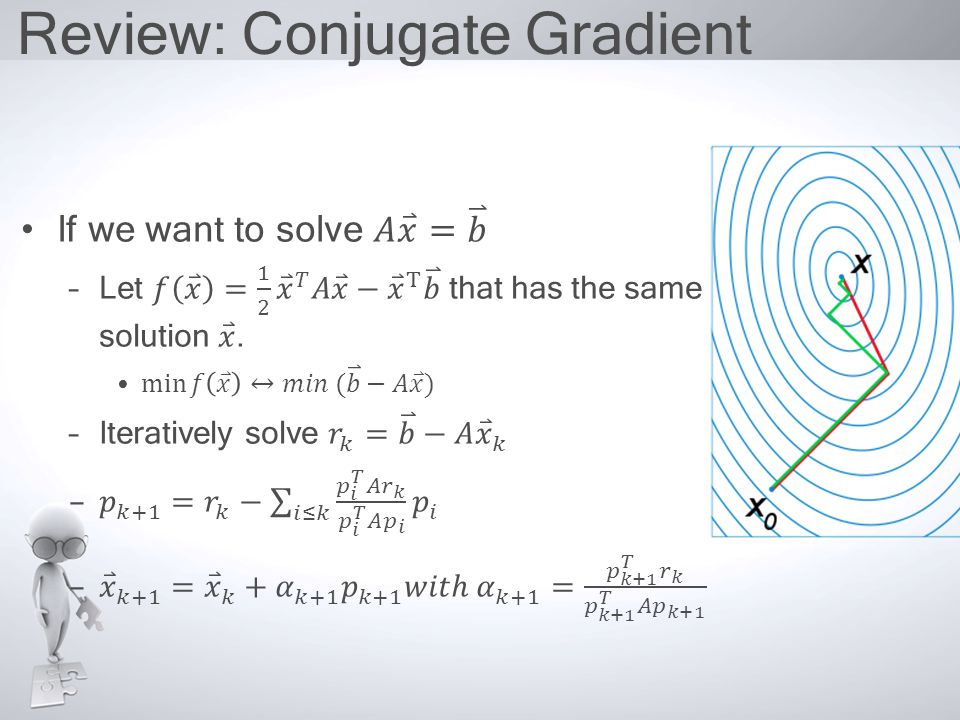 Review: Conjugate Gradient