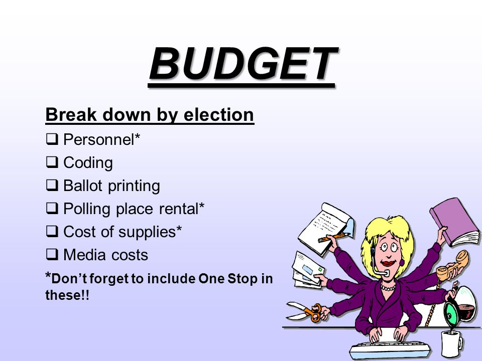 BUDGET Break down by election  Personnel*  Coding  Ballot printing  Polling place rental*  Cost of supplies*  Media costs * Don't forget to include One Stop in these!!