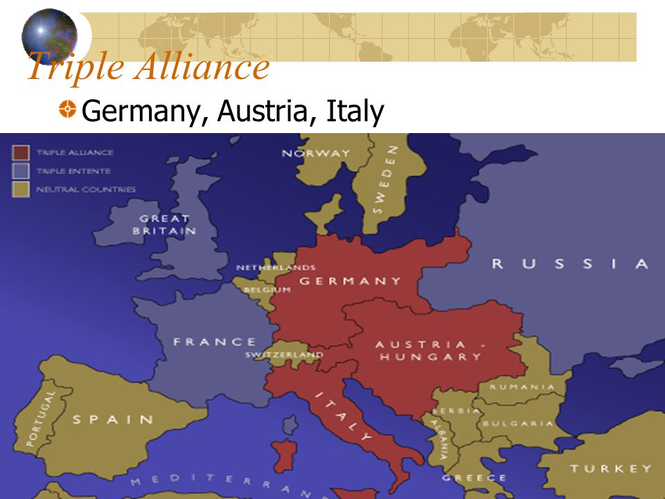 Triple Alliance Germany, Austria, Italy