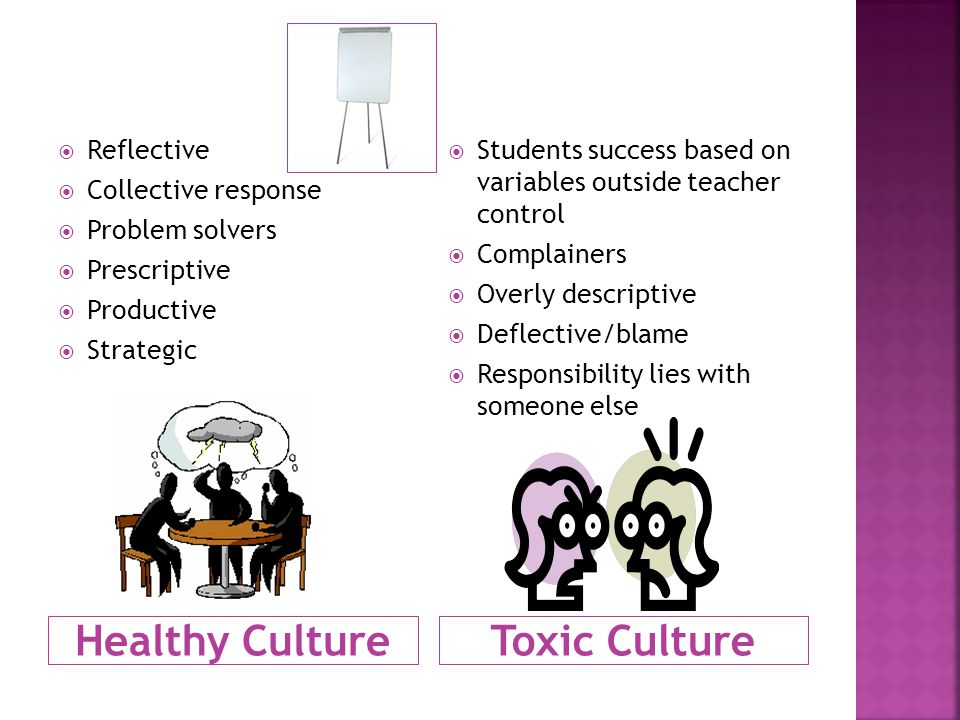 Healthy CultureToxic Culture  Reflective  Collective response  Problem solvers  Prescriptive  Productive  Strategic  Students success based on variables outside teacher control  Complainers  Overly descriptive  Deflective/blame  Responsibility lies with someone else