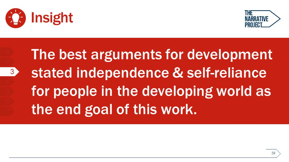The best arguments for development stated independence & self-reliance for people in the developing world as the end goal of this work.