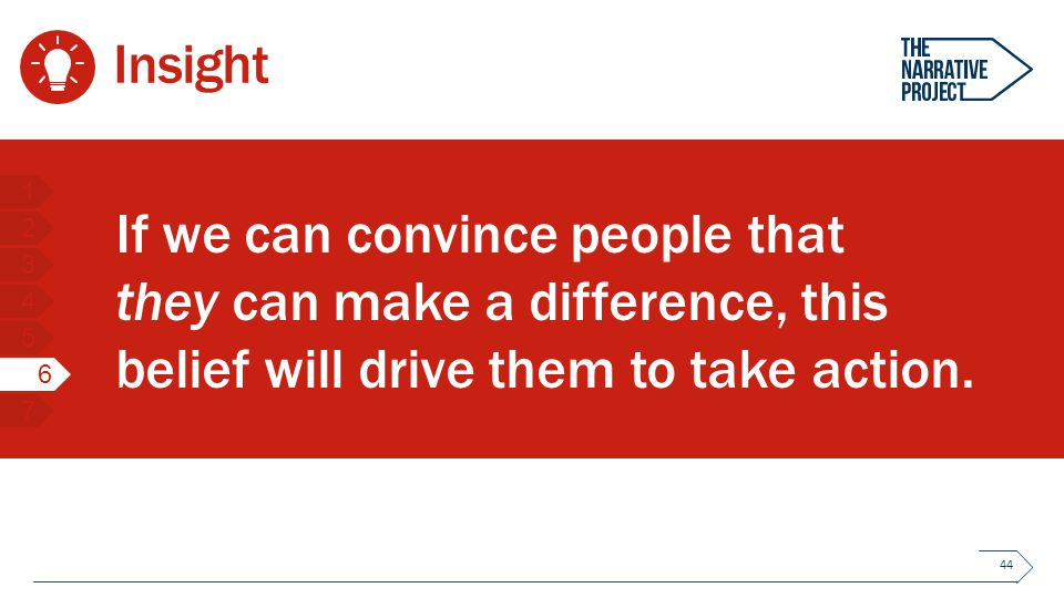 If we can convince people that they can make a difference, this belief will drive them to take action.
