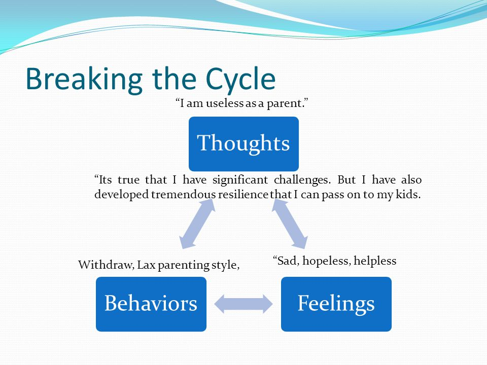 Breaking the Cycle ThoughtsFeelingsBehaviors I am useless as a parent. Sad, hopeless, helpless Withdraw, Lax parenting style, Its true that I have significant challenges.