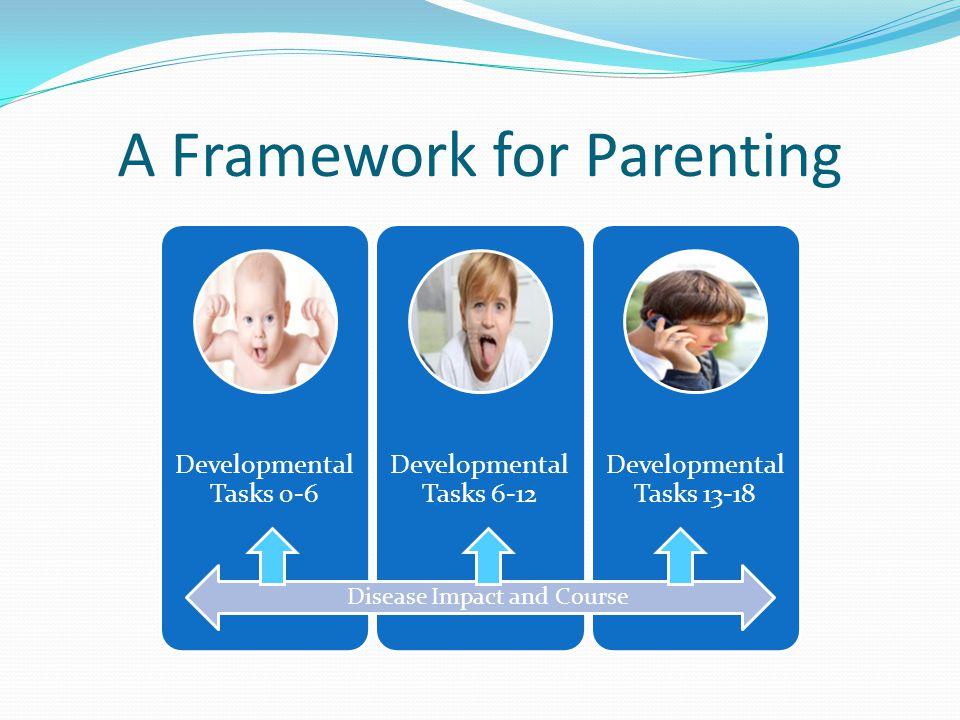 A Framework for Parenting Developmental Tasks 0-6 Developmental Tasks 6-12 Developmental Tasks 13-18 Disease Impact and Course