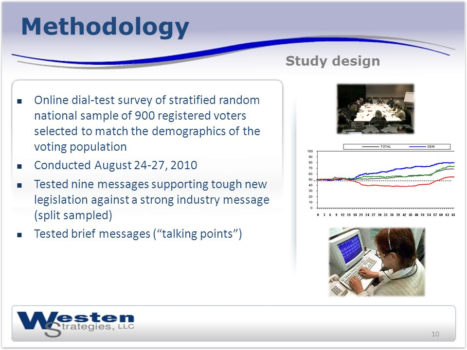 Online dial-test survey of stratified random national sample of 900 registered voters selected to match the demographics of the voting population Cond