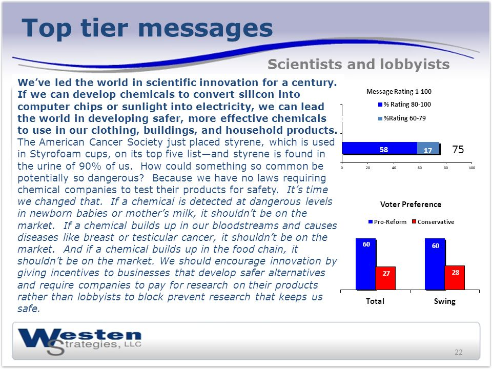 Top tier messages Scientists and lobbyists We've led the world in scientific innovation for a century. If we can develop chemicals to convert silicon