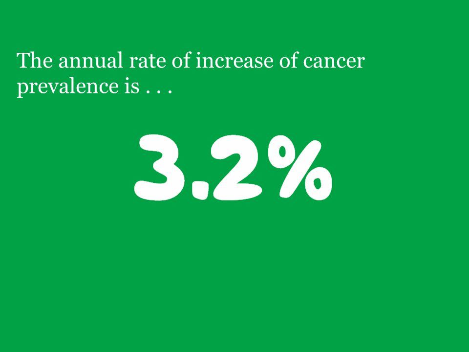 4 The annual rate of increase of cancer prevalence is...