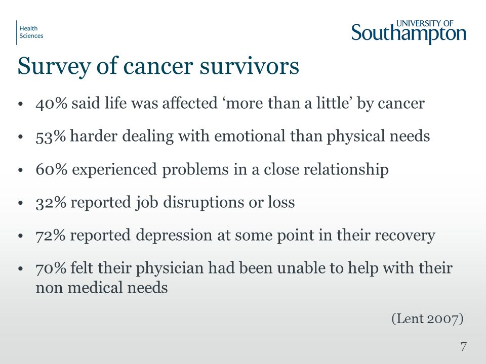 7 Survey of cancer survivors 40% said life was affected 'more than a little' by cancer 53% harder dealing with emotional than physical needs 60% experienced problems in a close relationship 32% reported job disruptions or loss 72% reported depression at some point in their recovery 70% felt their physician had been unable to help with their non medical needs (Lent 2007)
