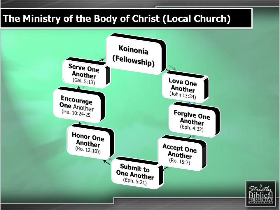 The Ministry of the Body of Christ (Local Church)