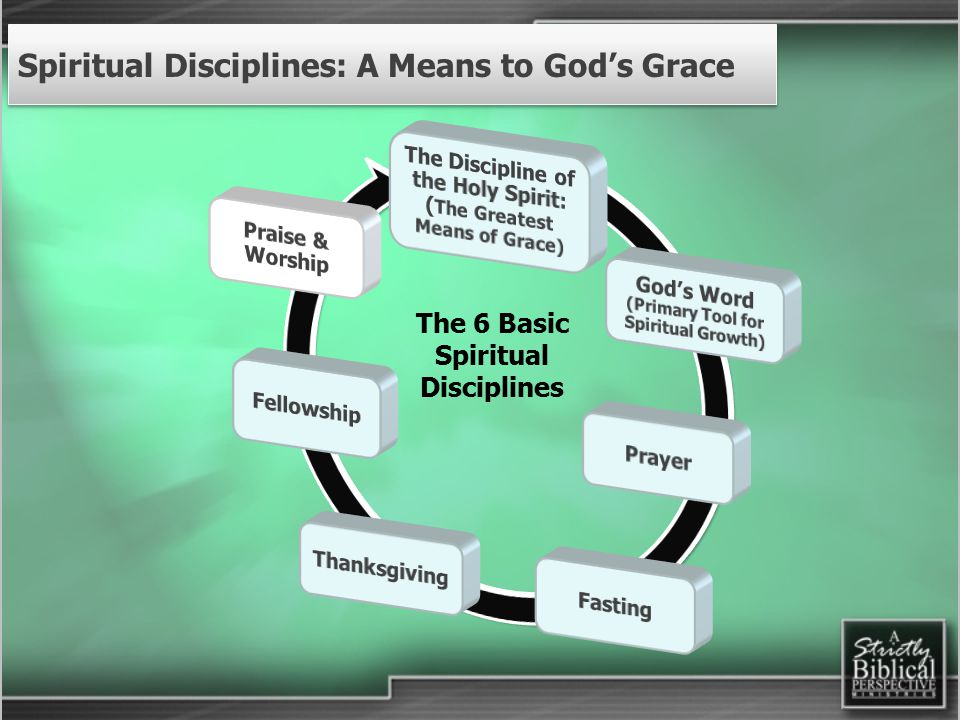 Spiritual Disciplines: A Means to God's Grace The 6 Basic Spiritual Disciplines