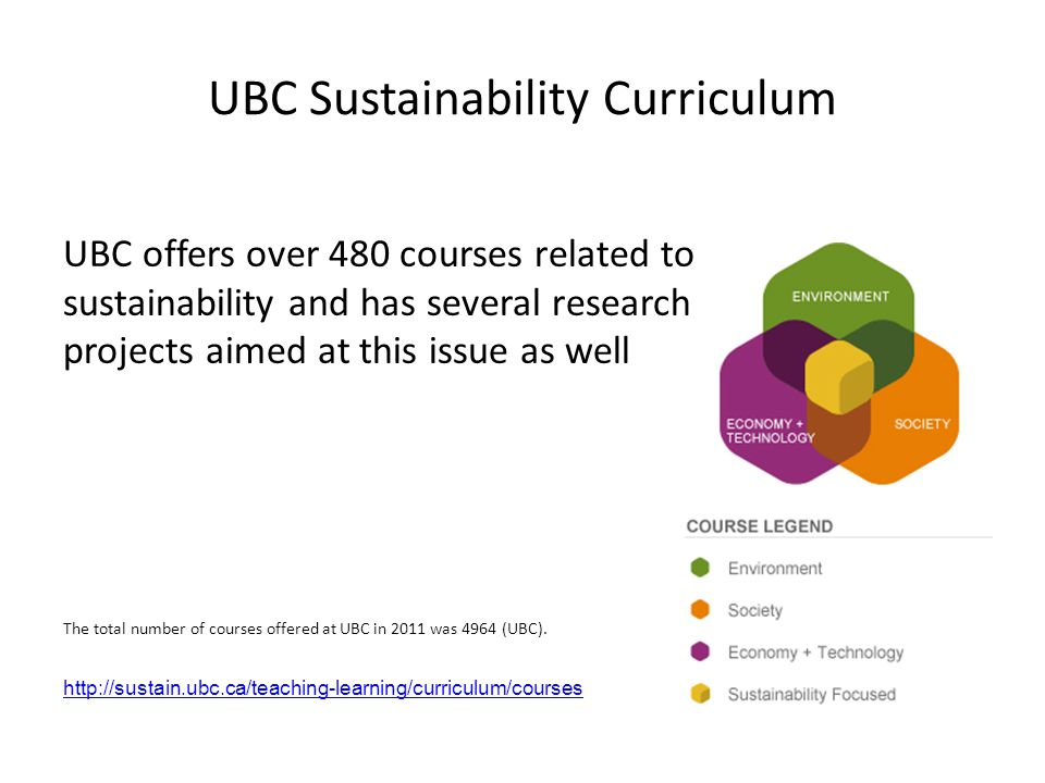 UBC Sustainability Curriculum UBC offers over 480 courses related to sustainability and has several research projects aimed at this issue as well The total number of courses offered at UBC in 2011 was 4964 (UBC).