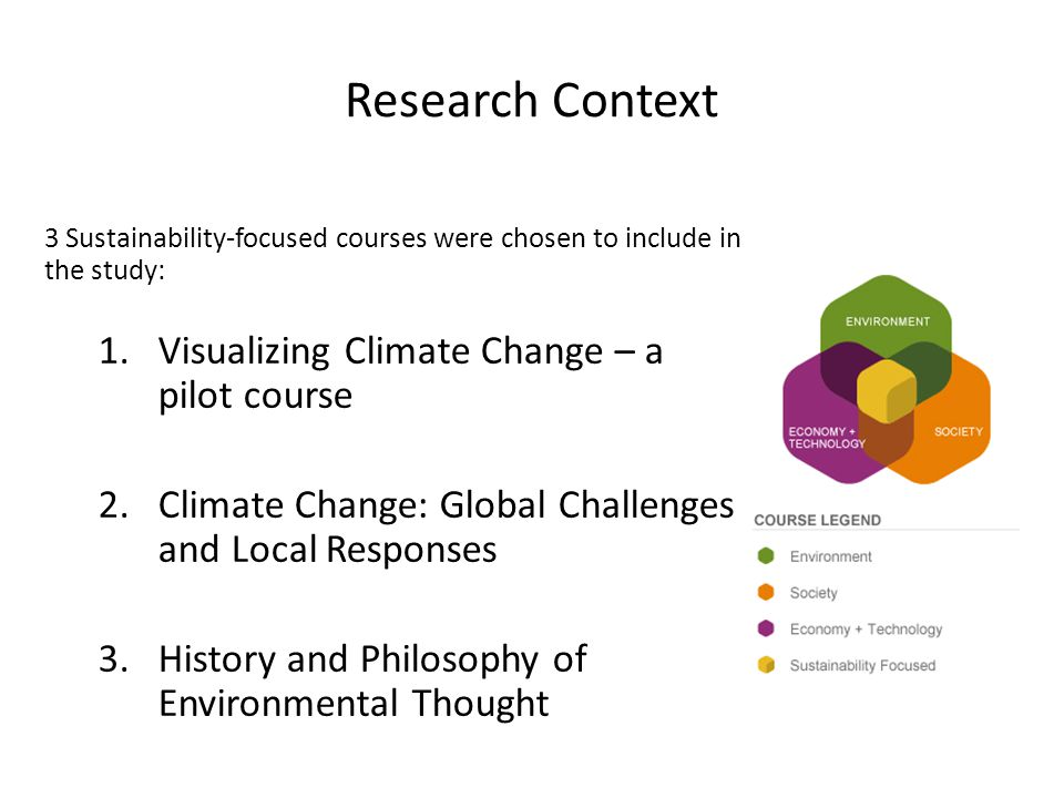 Research Context 3 Sustainability-focused courses were chosen to include in the study: 1.Visualizing Climate Change – a pilot course 2.Climate Change: Global Challenges and Local Responses 3.History and Philosophy of Environmental Thought