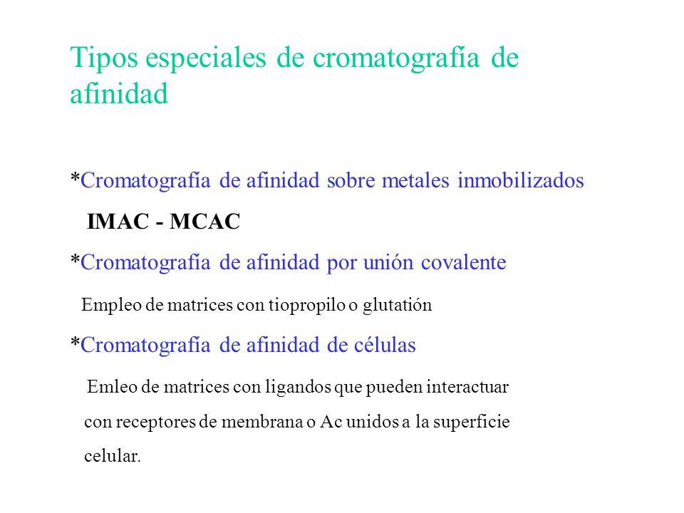Tipos especiales de cromatografía de afinidad *Cromatografía de afinidad sobre metales inmobilizados IMAC - MCAC *Cromatografía de afinidad por unión covalente Empleo de matrices con tiopropilo o glutatión *Cromatografía de afinidad de células Emleo de matrices con ligandos que pueden interactuar con receptores de membrana o Ac unidos a la superficie celular.