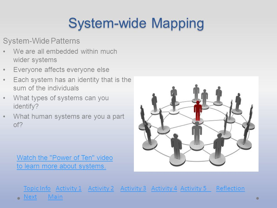 System-wide Mapping System-Wide Patterns We are all embedded within much wider systems Everyone affects everyone else Each system has an identity that is the sum of the individuals What types of systems can you identify.