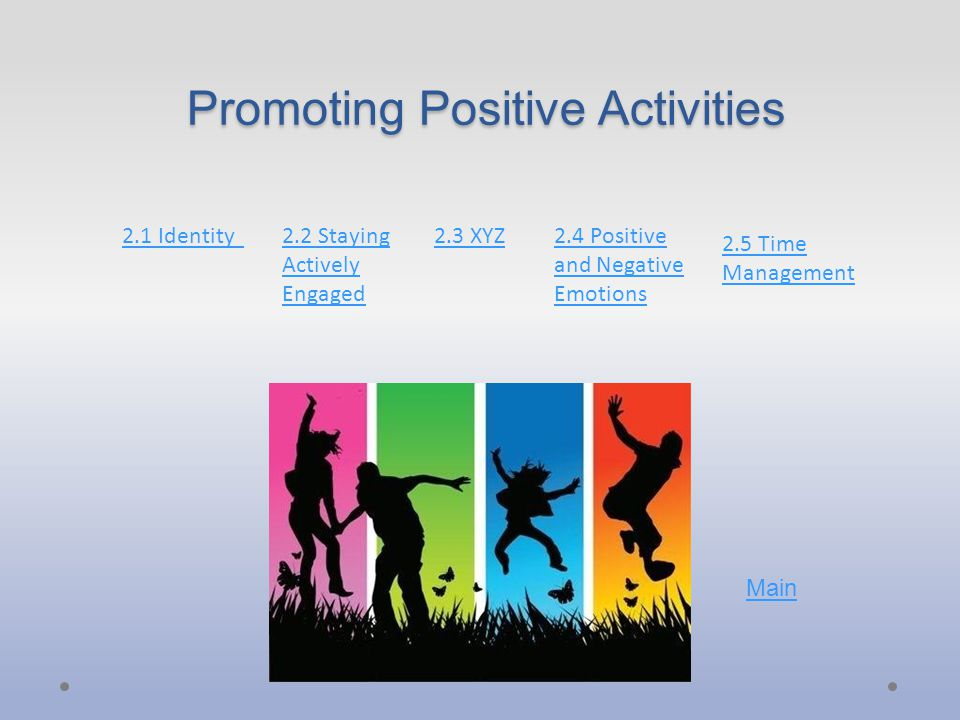 Promoting Positive Activities 2.1 Identity2.2 Staying Actively Engaged 2.3 XYZ2.4 Positive and Negative Emotions 2.5 Time Management Main