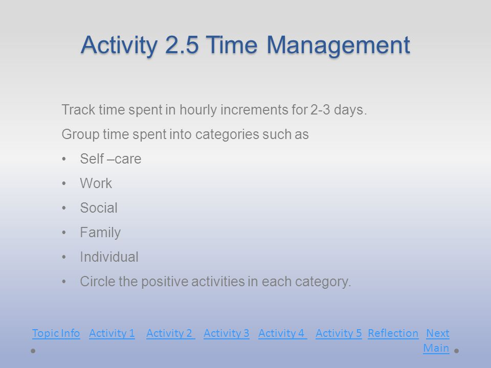Activity 2.5 Time Management Track time spent in hourly increments for 2-3 days.