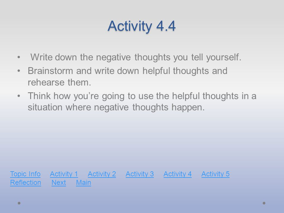 Activity 4.4 Write down the negative thoughts you tell yourself.