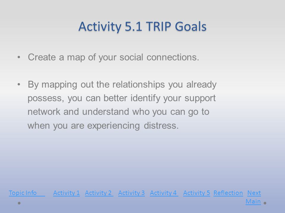 Activity 5.1 TRIP Goals Create a map of your social connections.