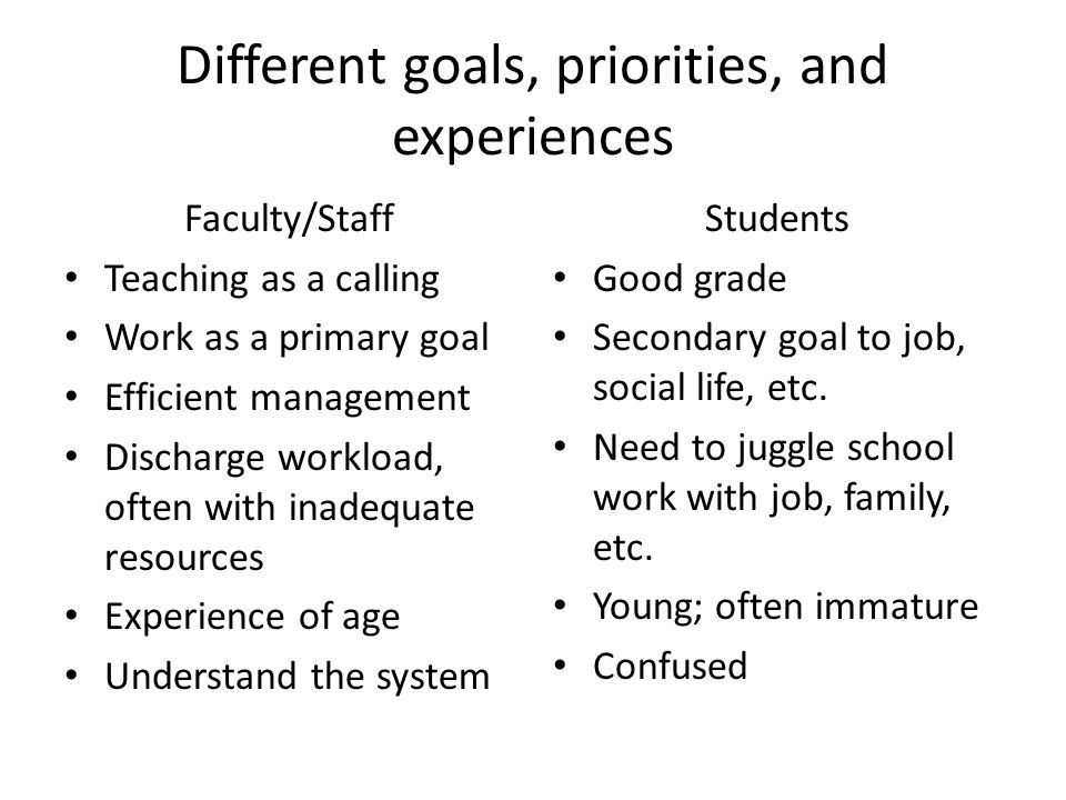 Different goals, priorities, and experiences Faculty/Staff Teaching as a calling Work as a primary goal Efficient management Discharge workload, often with inadequate resources Experience of age Understand the system Students Good grade Secondary goal to job, social life, etc.