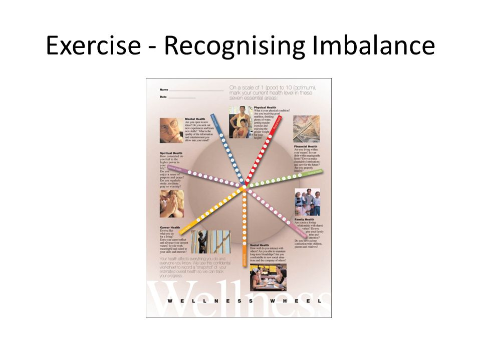 Exercise - Recognising Imbalance