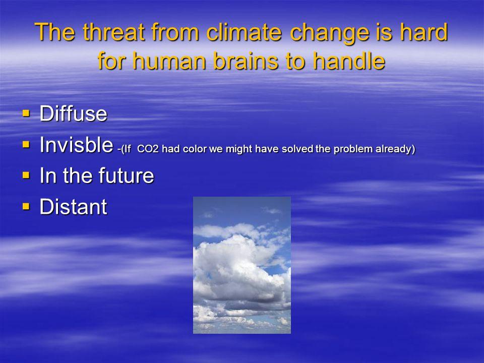 5.The Climate Sad/Apathetic: I wake up depressed every morning.