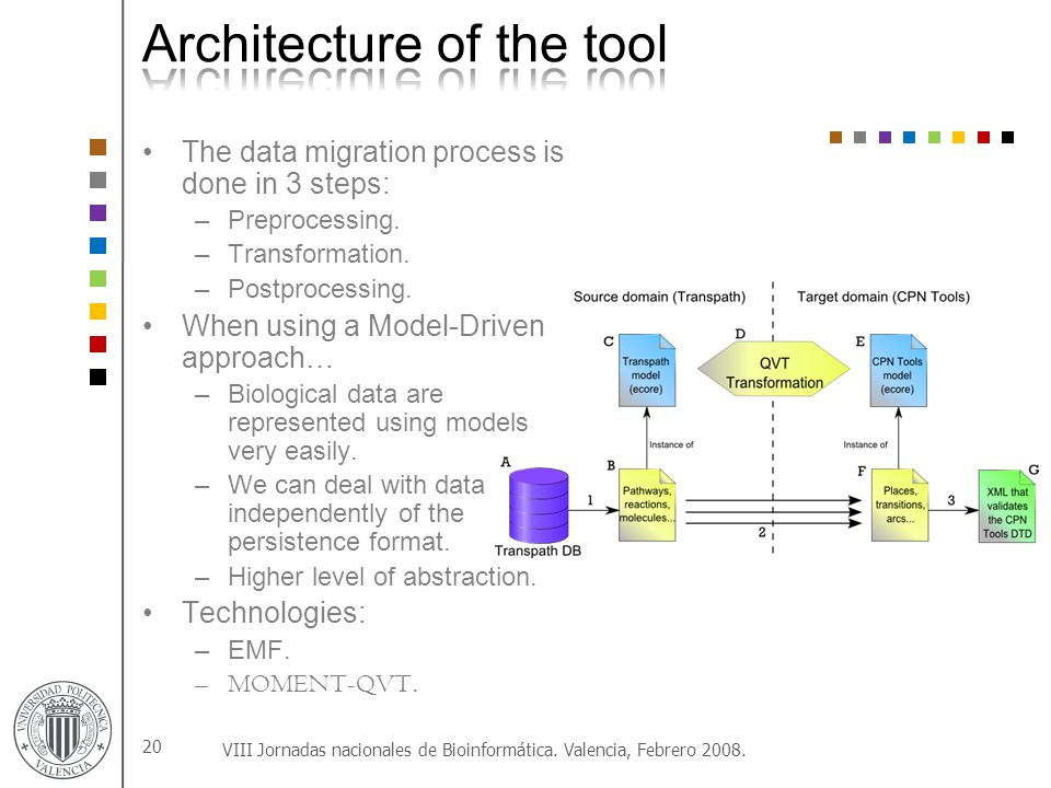 The data migration process is done in 3 steps: –Preprocessing.