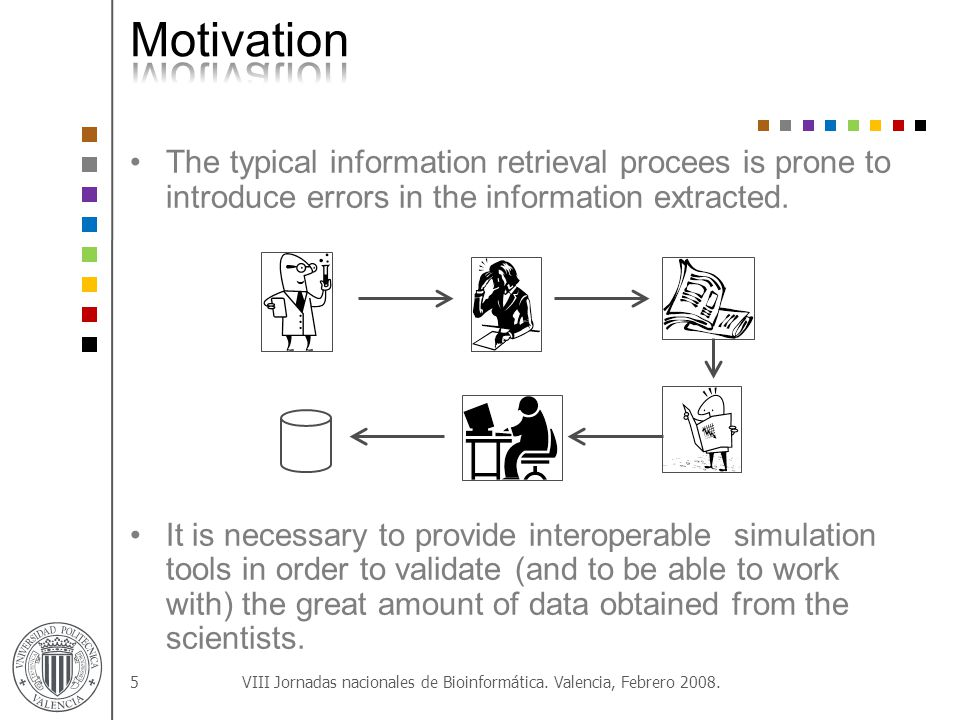 The typical information retrieval procees is prone to introduce errors in the information extracted.