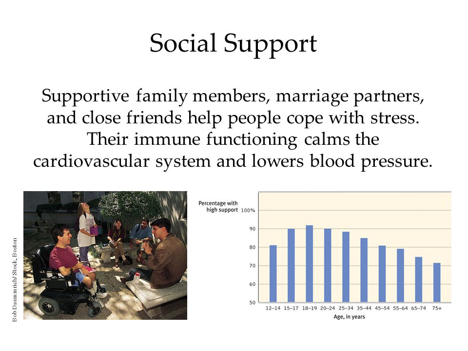 Social Support Supportive family members, marriage partners, and close friends help people cope with stress. Their immune functioning calms the cardio