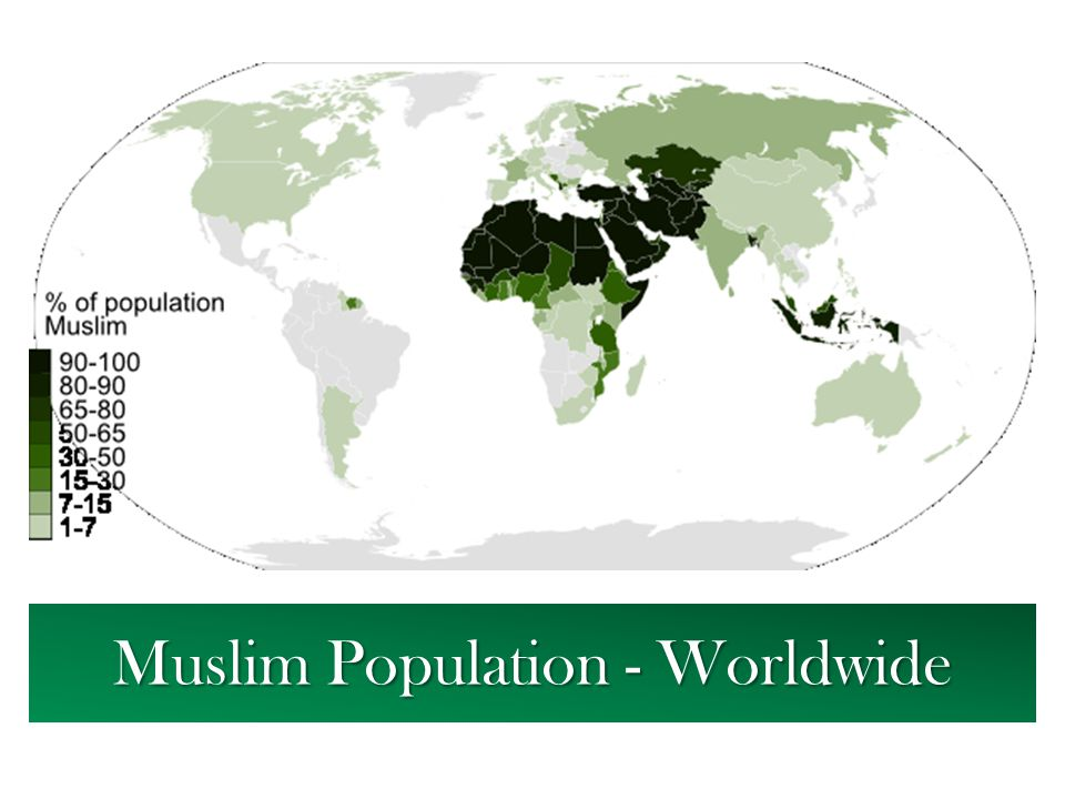 Muslim Population - Worldwide