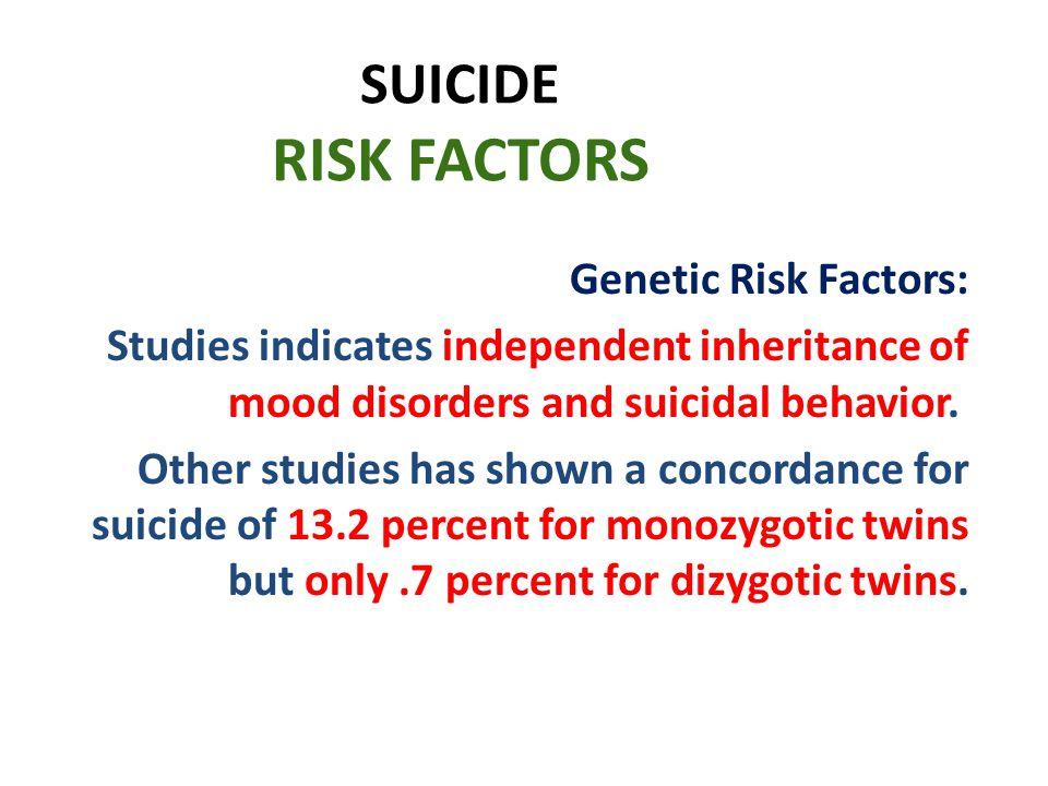 SUICIDE RISK FACTORS Genetic Risk Factors: Studies indicates independent inheritance of mood disorders and suicidal behavior. Other studies has shown