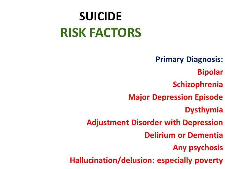 SUICIDE RISK FACTORS Primary Diagnosis: Bipolar Schizophrenia Major Depression Episode Dysthymia Adjustment Disorder with Depression Delirium or Demen
