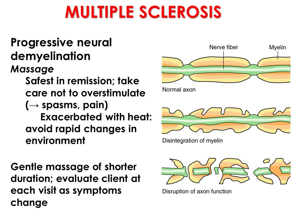 MULTIPLE SCLEROSIS Progressive neural demyelination Massage Safest in remission; take care not to overstimulate (→ spasms, pain) Exacerbated with heat: avoid rapid changes in environment Gentle massage of shorter duration; evaluate client at each visit as symptoms change