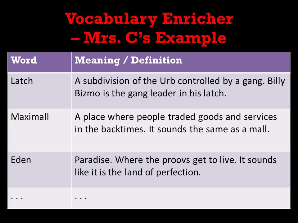 Vocabulary Enricher – Mrs. C's Example WordMeaning / Definition LatchA subdivision of the Urb controlled by a gang. Billy Bizmo is the gang leader in