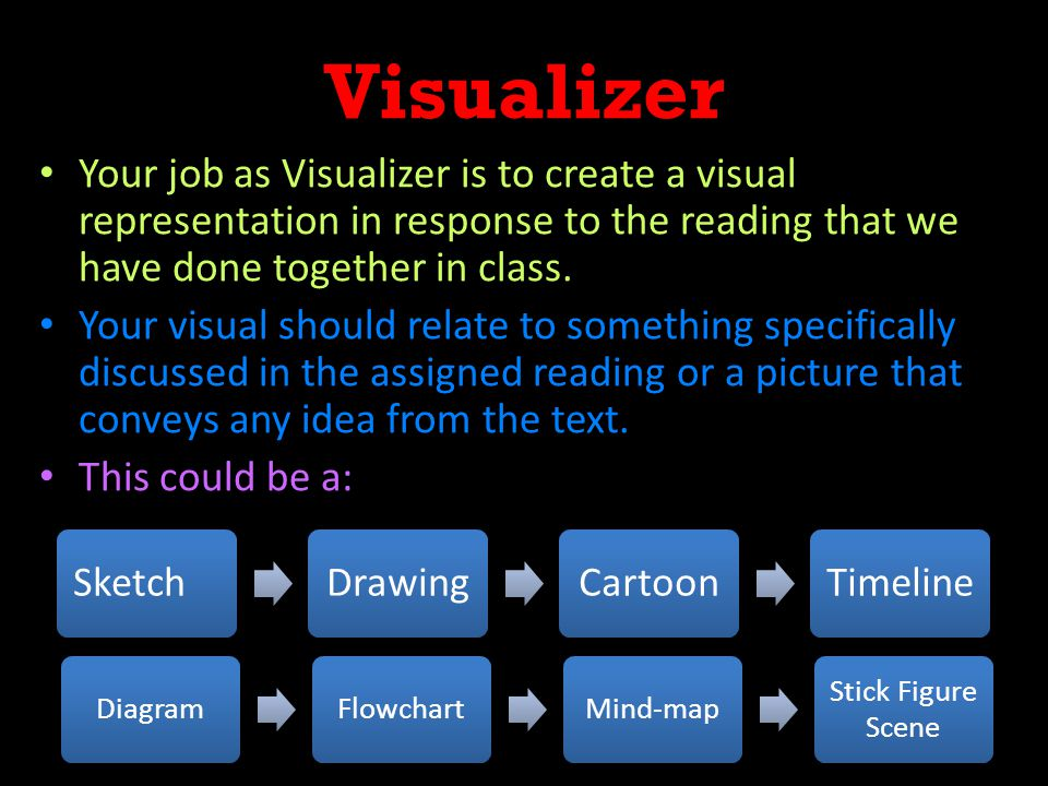 Visualizer Your job as Visualizer is to create a visual representation in response to the reading that we have done together in class. Your visual sho