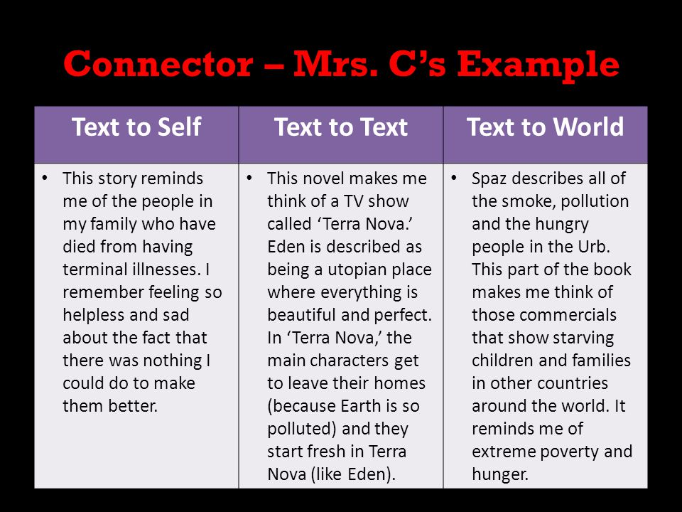 Connector – Mrs. C's Example Text to SelfText to TextText to World This story reminds me of the people in my family who have died from having terminal