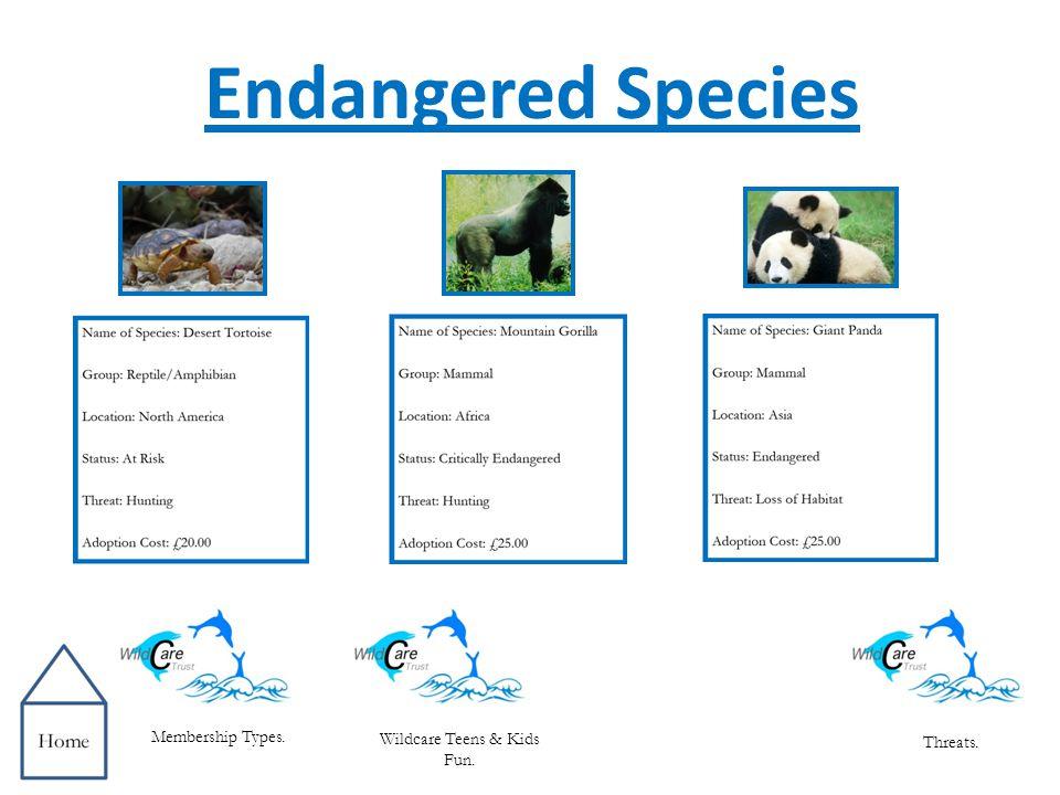 Membership Types.Threats Endangered Species. Wildcare Teens & Kids Fun.