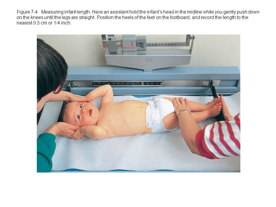 Figure 7-4 Measuring infant length.