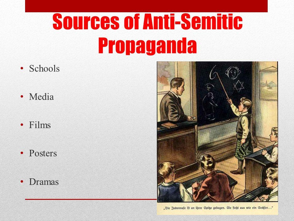 Sources of Anti-Semitic Propaganda Schools Media Films Posters Dramas