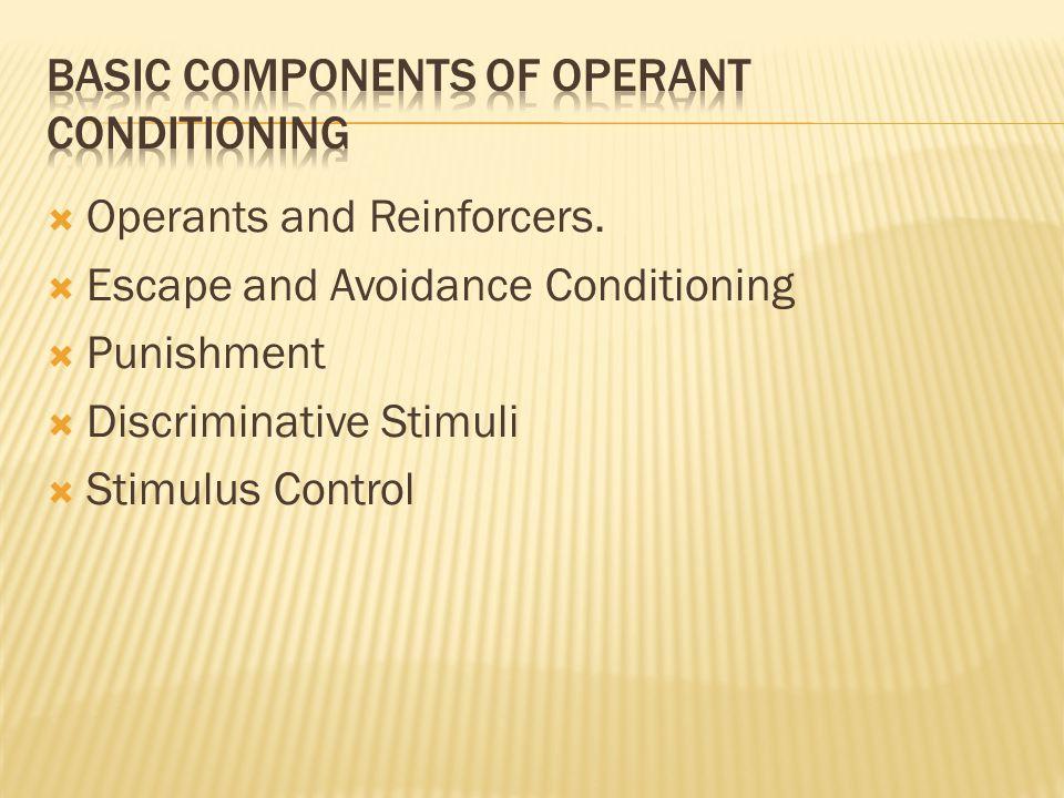  Operants and Reinforcers.  Escape and Avoidance Conditioning  Punishment  Discriminative Stimuli  Stimulus Control