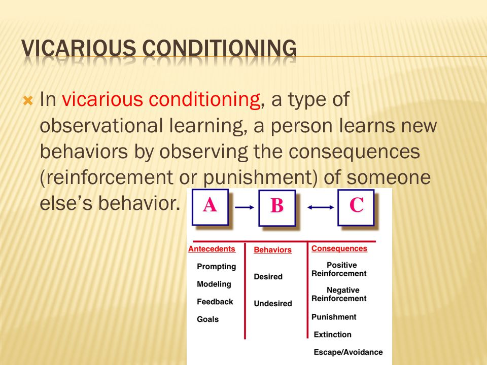  In vicarious conditioning, a type of observational learning, a person learns new behaviors by observing the consequences (reinforcement or punishmen