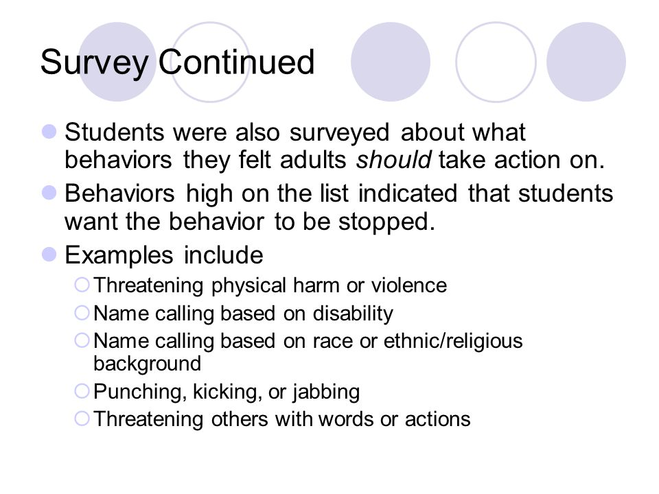 Survey Continued Students were also surveyed about what behaviors they felt adults should take action on.
