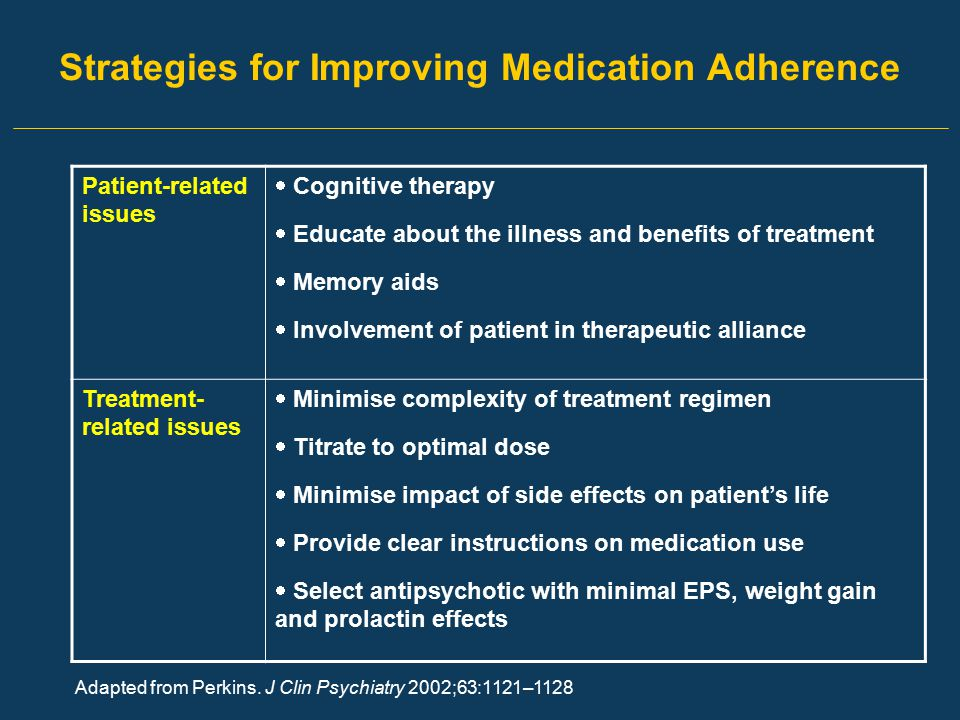 Strategies for Improving Medication Adherence Adapted from Perkins. J Clin Psychiatry 2002;63:1121–1128 Patient-related issues  Cognitive therapy  E