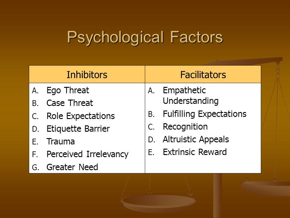 Psychological Factors InhibitorsFacilitators A. Ego Threat B. Case Threat C. Role Expectations D. Etiquette Barrier E. Trauma F. Perceived Irrelevancy