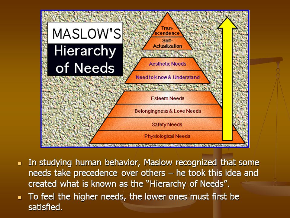 """In studying human behavior, Maslow recognized that some needs take precedence over others – he took this idea and created what is known as the """"Hierar"""