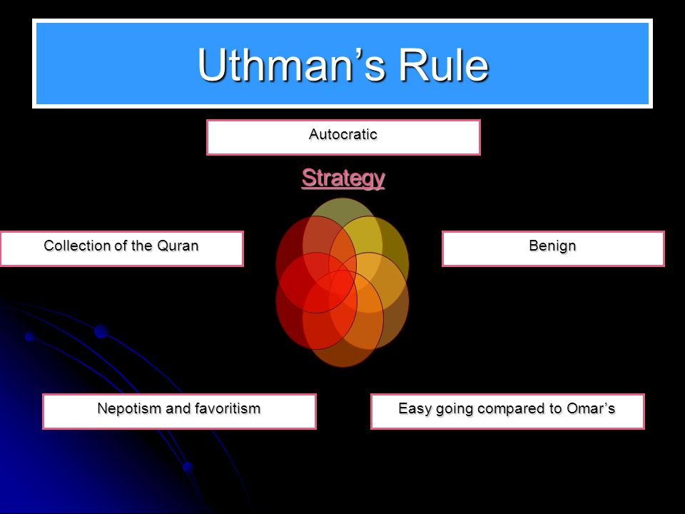 Administration Continued A possible explanation for this reliance on his kin is: that the Rashidoon Empire had expanded so far, so fast, that it was becoming extremely difficult to govern, and that Uthman felt that he could trust his own kin not to revolt against him.