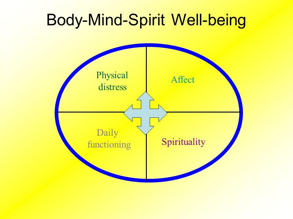 Provide Spiritual Care