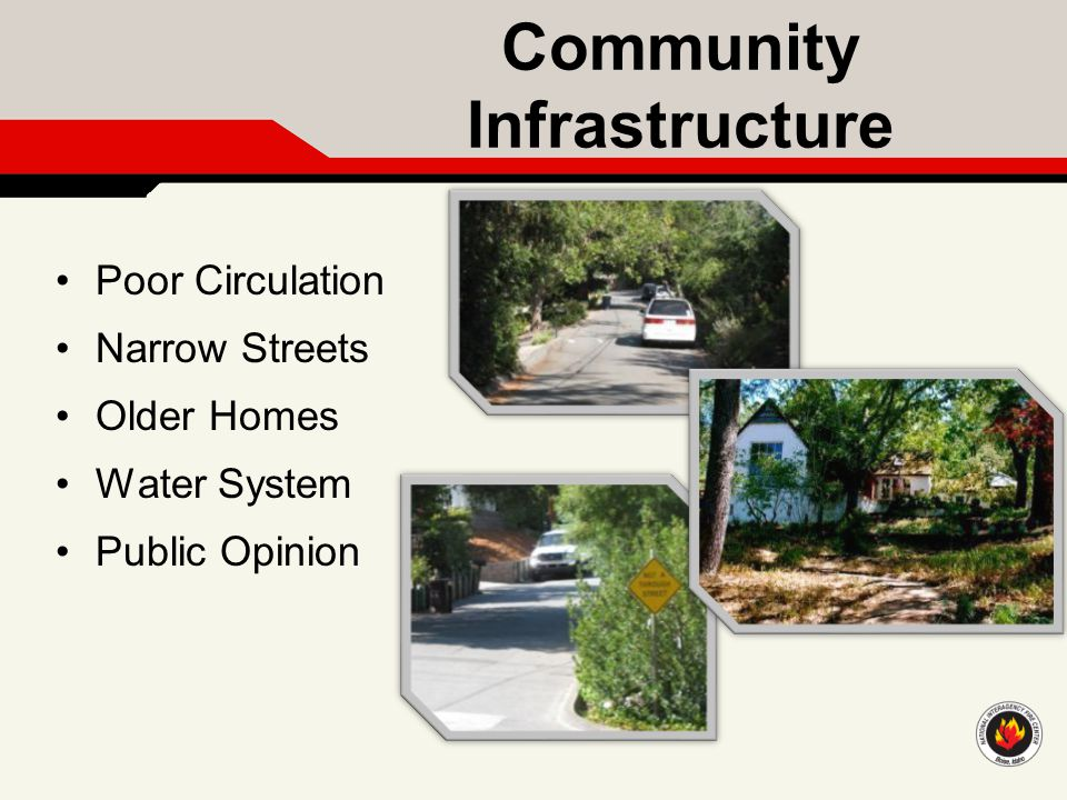 Community Infrastructure Poor Circulation Narrow Streets Older Homes Water System Public Opinion