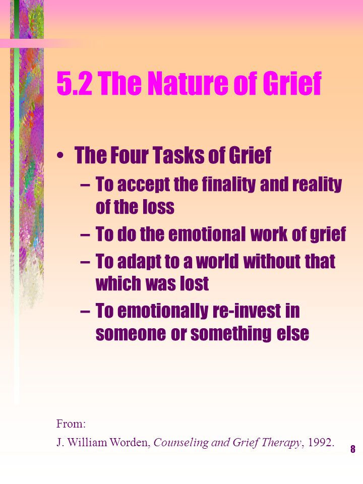 19 5.4 Guidelines for Ministering Sudden onset Gradual onset over time Birthday Wedding Anniversary Mother/Father's Day Thanksgiving Christmas 1st Anniversary of death Usual extent of congregation's ministry to the family: about 10 days A Year's Picture of the Grief Process © Copyright 2001 Al Henager.